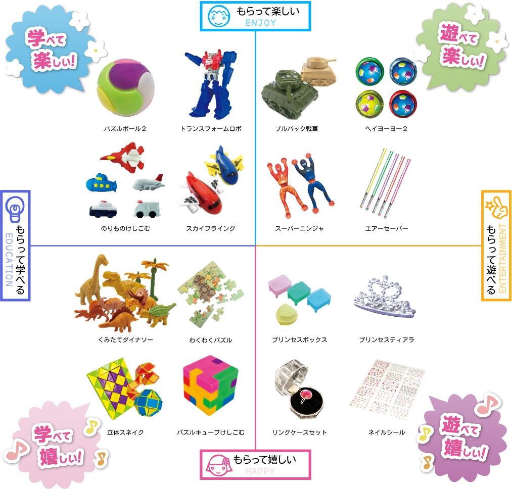 カプセル商品構成イメージ