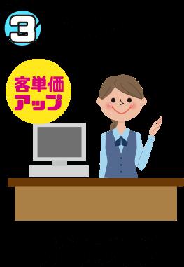 3:金額で/客単価アップ(お会計○○○円のグルーオのお子様に...)